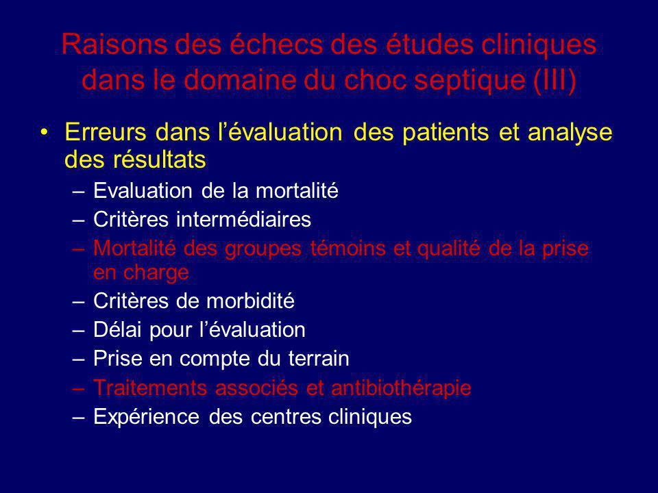 Raisons des échecs des études cliniques dans le domaine du choc septique (III) Erreurs dans lévaluation des patients et analyse des résultats –Evaluat