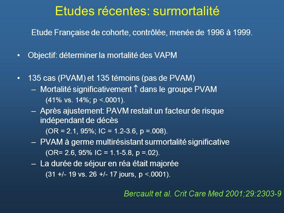 Etudes récentes: surmortalité Etude Française de cohorte, contrôlée, menée de 1996 à 1999. Objectif: déterminer la mortalité des VAPM 135 cas (PVAM) e