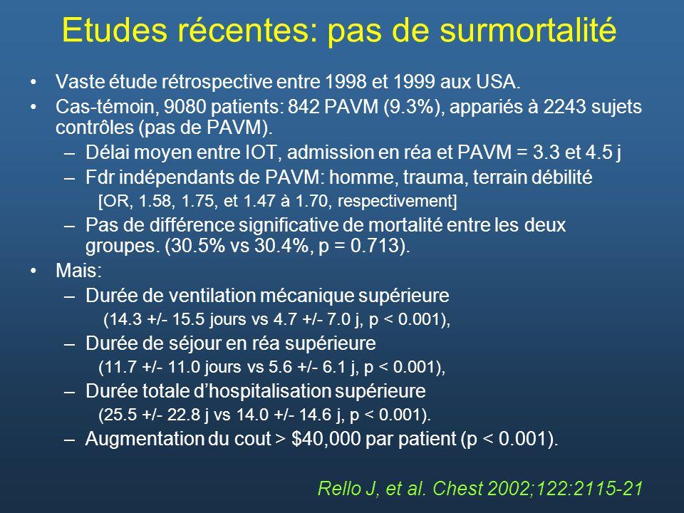 Etudes récentes: pas de surmortalité Vaste étude rétrospective entre 1998 et 1999 aux USA. Cas-témoin, 9080 patients: 842 PAVM (9.3%), appariés à 2243