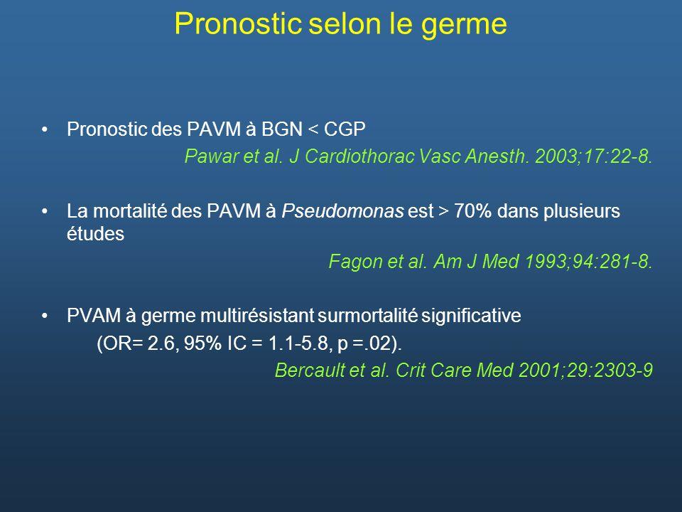 Pronostic selon le germe Pronostic des PAVM à BGN < CGP Pawar et al. J Cardiothorac Vasc Anesth. 2003;17:22-8. La mortalité des PAVM à Pseudomonas est
