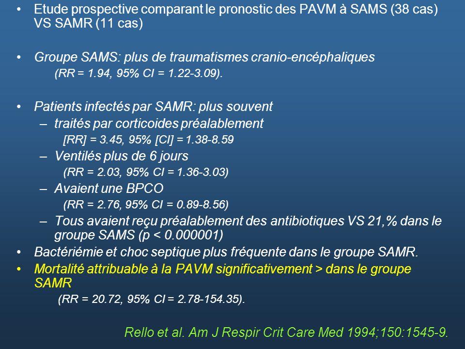 Etude prospective comparant le pronostic des PAVM à SAMS (38 cas) VS SAMR (11 cas) Groupe SAMS: plus de traumatismes cranio-encéphaliques (RR = 1.94,
