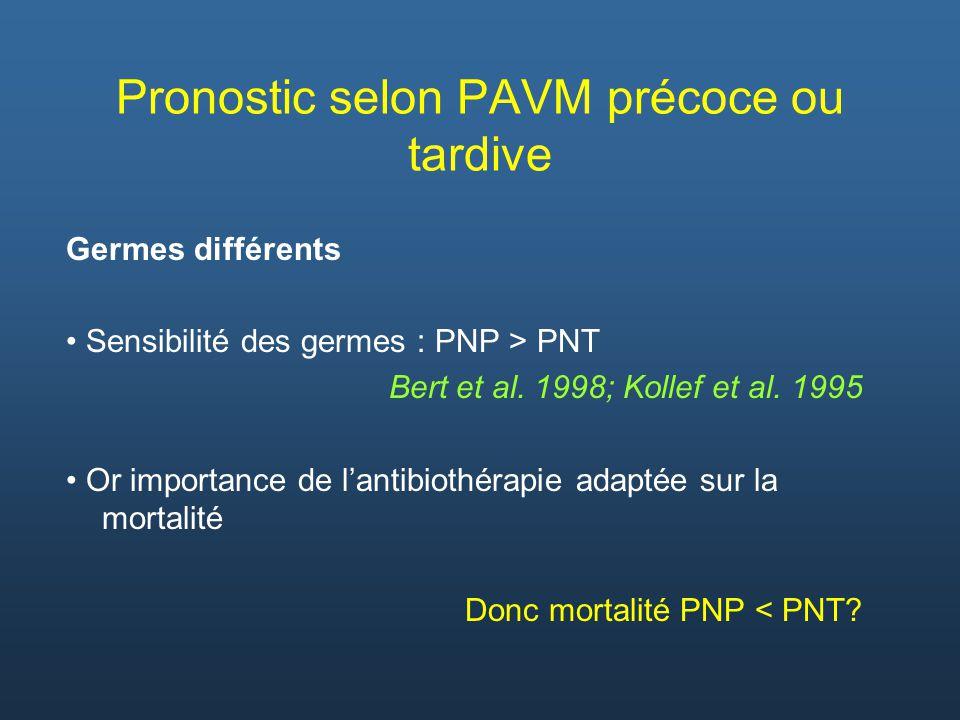 Pronostic selon PAVM précoce ou tardive Germes différents Sensibilité des germes : PNP > PNT Bert et al. 1998; Kollef et al. 1995 Or importance de lan