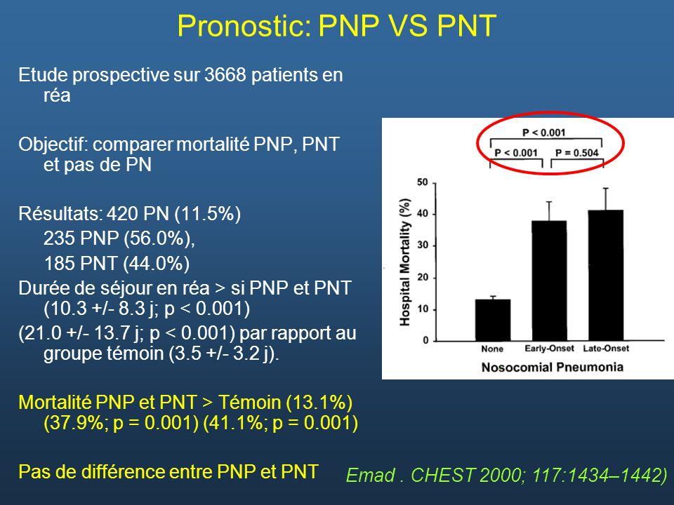 Pronostic: PNP VS PNT Etude prospective sur 3668 patients en réa Objectif: comparer mortalité PNP, PNT et pas de PN Résultats: 420 PN (11.5%) 235 PNP