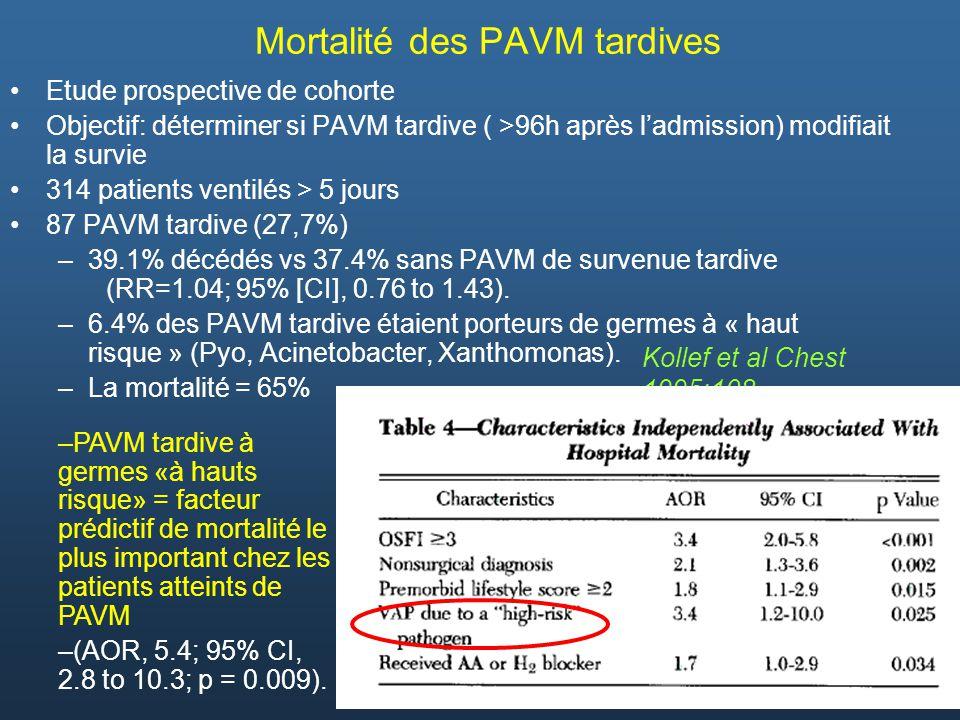 Mortalité des PAVM tardives Etude prospective de cohorte Objectif: déterminer si PAVM tardive ( >96h après ladmission) modifiait la survie 314 patient