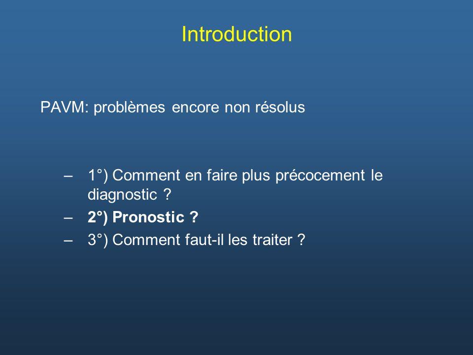 Introduction PAVM: problèmes encore non résolus –1°) Comment en faire plus précocement le diagnostic ? –2°) Pronostic ? –3°) Comment faut-il les trait