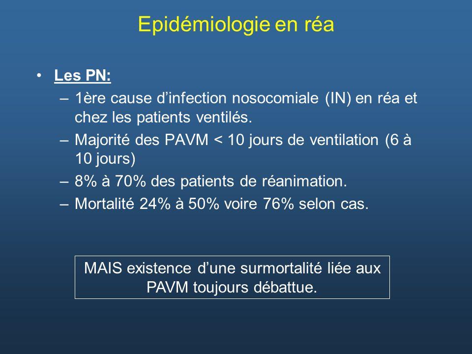 Epidémiologie en réa Etude de prévalence Européenne EPIC (10038 patients, 1417 services de réa) –4501 patients (44.8%) étaient infectés –2064 (20.6%) avaient une IN PN dans 46.9% des cas / infection urinaire 17,6% 7 facteurs de risque dIN en réanimation: –Durée du séjour –Ventilation mécanique –Patient traumatique –Cathéter veineux central –Sondage urinaire –Prophylaxie de lulcère de stress Risque de décès en réa majoré si –PN: OR=1,91 [CI 1,6-2,29] Vincent J, and al; JAMA 1995;274:639-644.