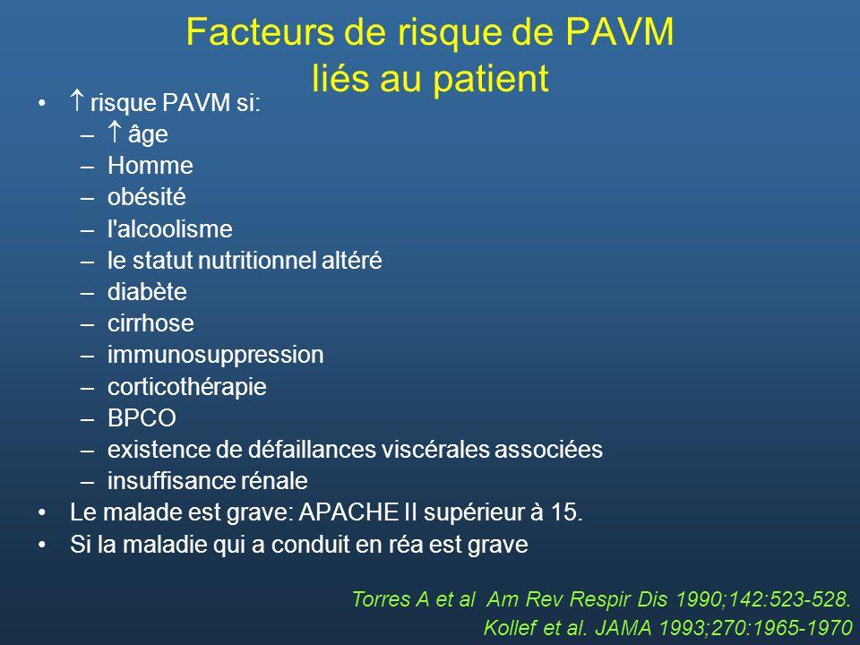 Facteurs de risque de PAVM liés au patient risque PAVM si: – âge –Homme –obésité –l'alcoolisme –le statut nutritionnel altéré –diabète –cirrhose –immu
