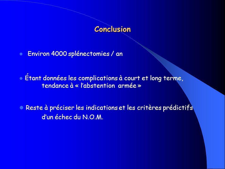 Conclusion Environ 4000 splénectomies / an Étant données les complications à court et long terme, tendance à « labstention armée » Reste à préciser le