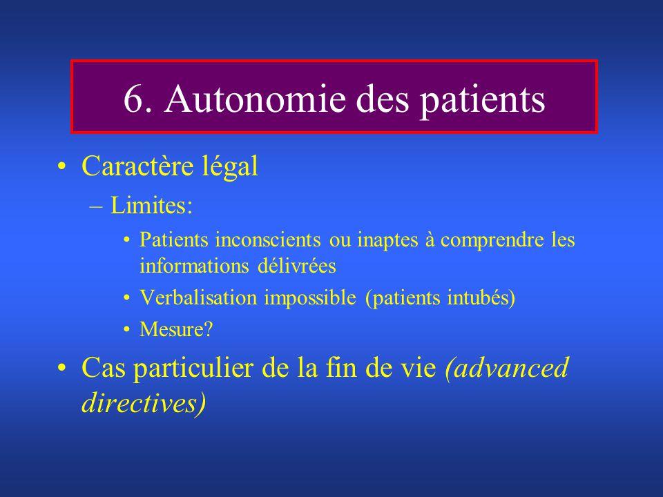 6. Autonomie des patients Caractère légal –Limites: Patients inconscients ou inaptes à comprendre les informations délivrées Verbalisation impossible
