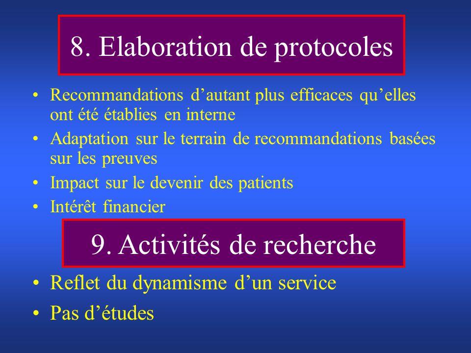 8. Elaboration de protocoles Recommandations dautant plus efficaces quelles ont été établies en interne Adaptation sur le terrain de recommandations b