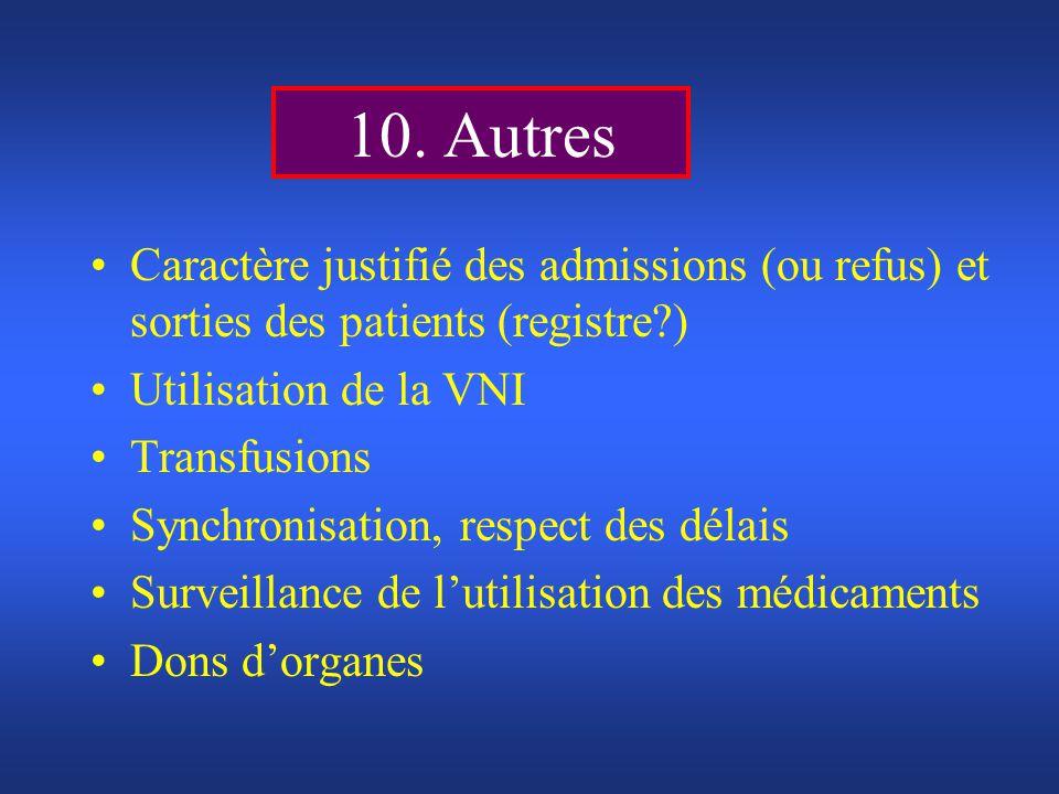 10. Autres Caractère justifié des admissions (ou refus) et sorties des patients (registre?) Utilisation de la VNI Transfusions Synchronisation, respec