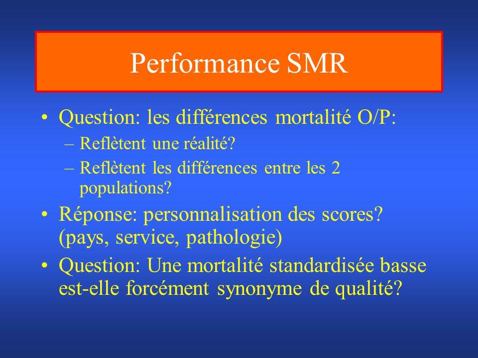 Performance SMR Question: les différences mortalité O/P: –Reflètent une réalité? –Reflètent les différences entre les 2 populations? Réponse: personna