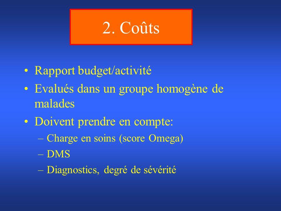 2. Coûts Rapport budget/activité Evalués dans un groupe homogène de malades Doivent prendre en compte: –Charge en soins (score Omega) –DMS –Diagnostic