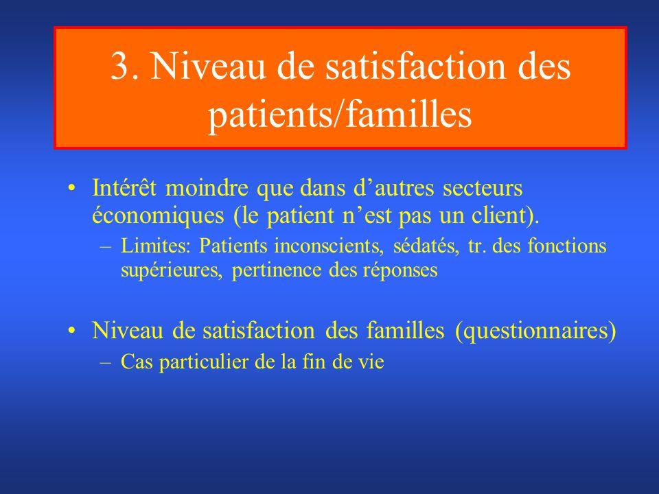 3. Niveau de satisfaction des patients/familles Intérêt moindre que dans dautres secteurs économiques (le patient nest pas un client). –Limites: Patie