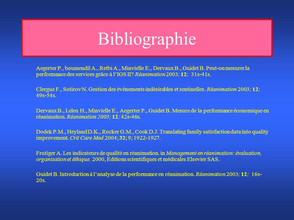 Bibliographie Aegerter P., boumendil A., Retbi A., Minvielle E., Dervaux B., Guidet B. Peut-on mesurer la performnace des services grâce à lIGS II? Ré