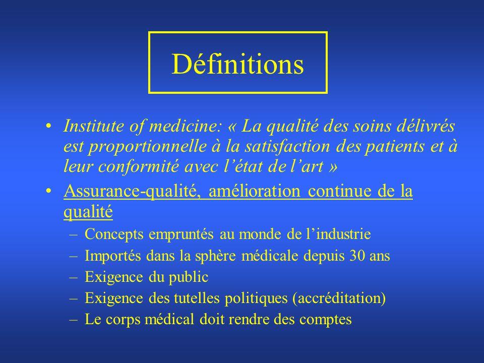 Définitions Institute of medicine: « La qualité des soins délivrés est proportionnelle à la satisfaction des patients et à leur conformité avec létat
