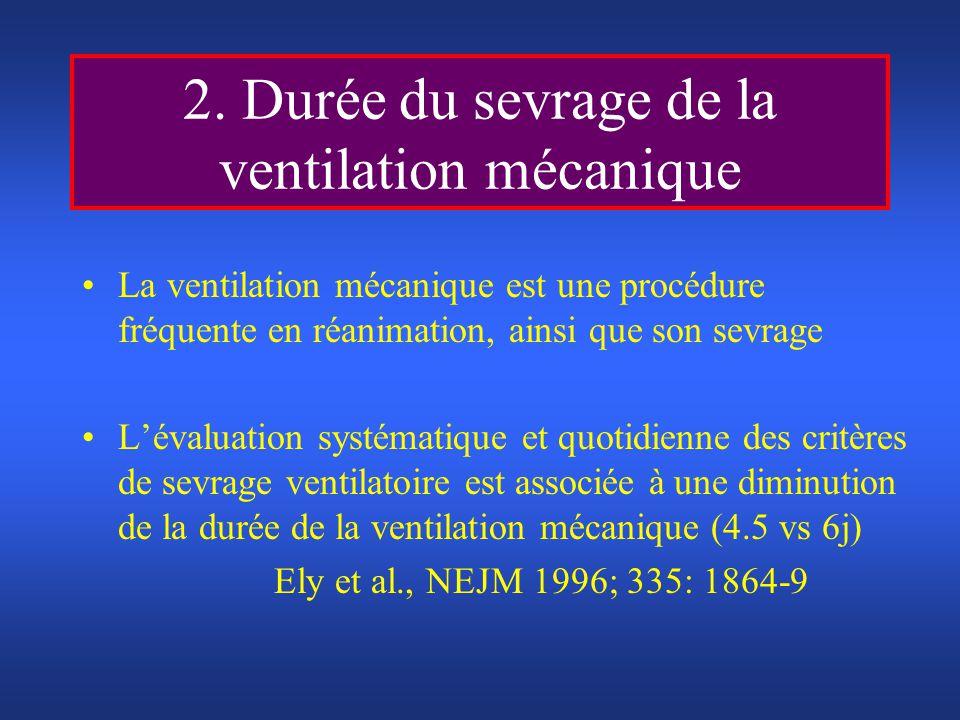2. Durée du sevrage de la ventilation mécanique La ventilation mécanique est une procédure fréquente en réanimation, ainsi que son sevrage Lévaluation