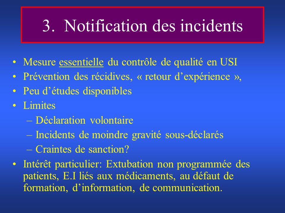 3. Notification des incidents Mesure essentielle du contrôle de qualité en USI Prévention des récidives, « retour dexpérience », Peu détudes disponibl