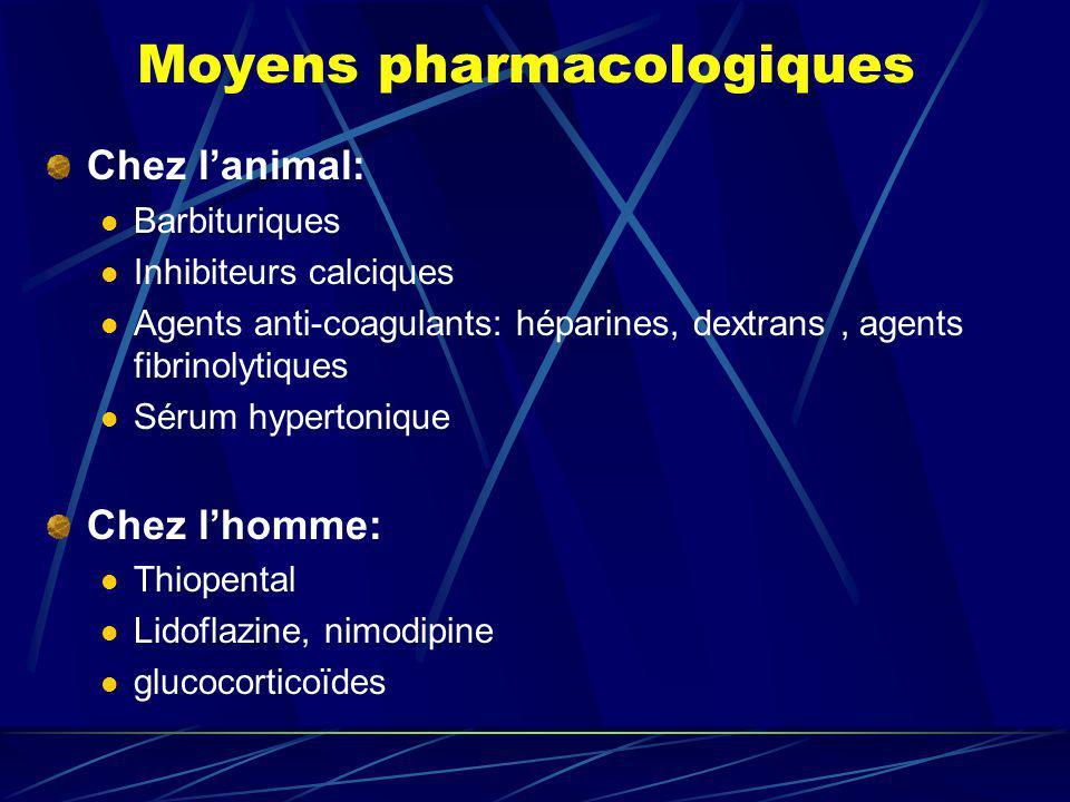 Moyens pharmacologiques Chez lanimal: Barbituriques Inhibiteurs calciques Agents anti-coagulants: héparines, dextrans, agents fibrinolytiques Sérum hy