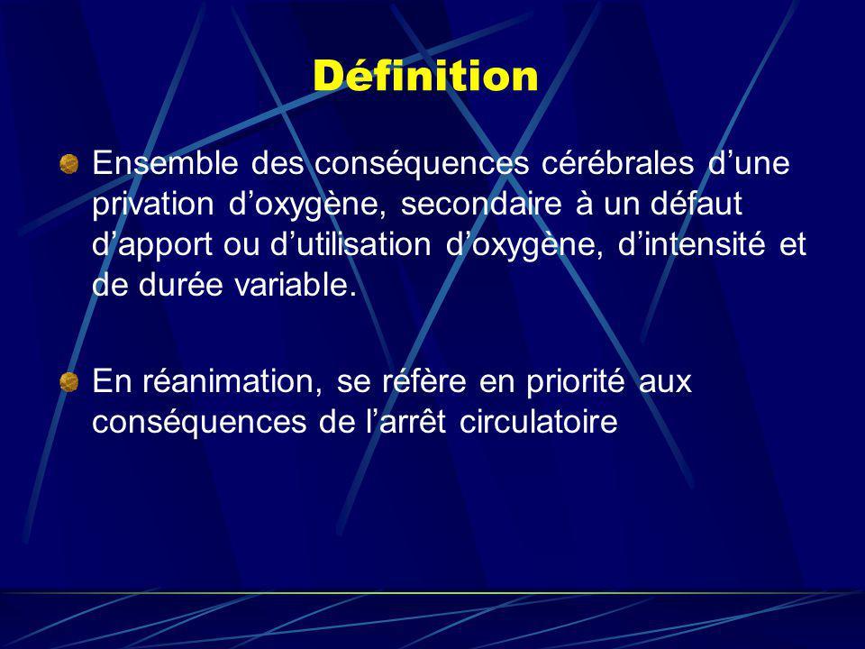 Définition Ensemble des conséquences cérébrales dune privation doxygène, secondaire à un défaut dapport ou dutilisation doxygène, dintensité et de dur