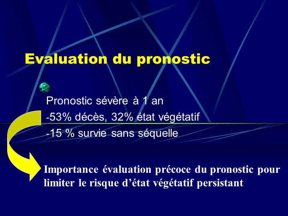 Evaluation du pronostic Pronostic sévère à 1 an - 53% décès, 32% état végétatif - 15 % survie sans séquelle Importance évaluation précoce du pronostic