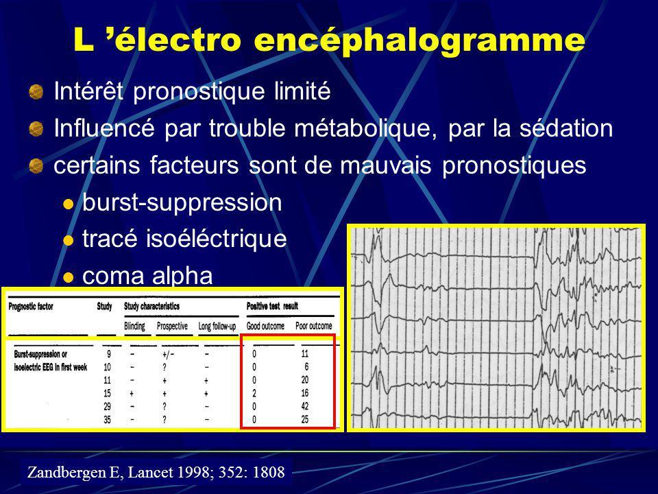 L électro encéphalogramme Intérêt pronostique limité Influencé par trouble métabolique, par la sédation certains facteurs sont de mauvais pronostiques