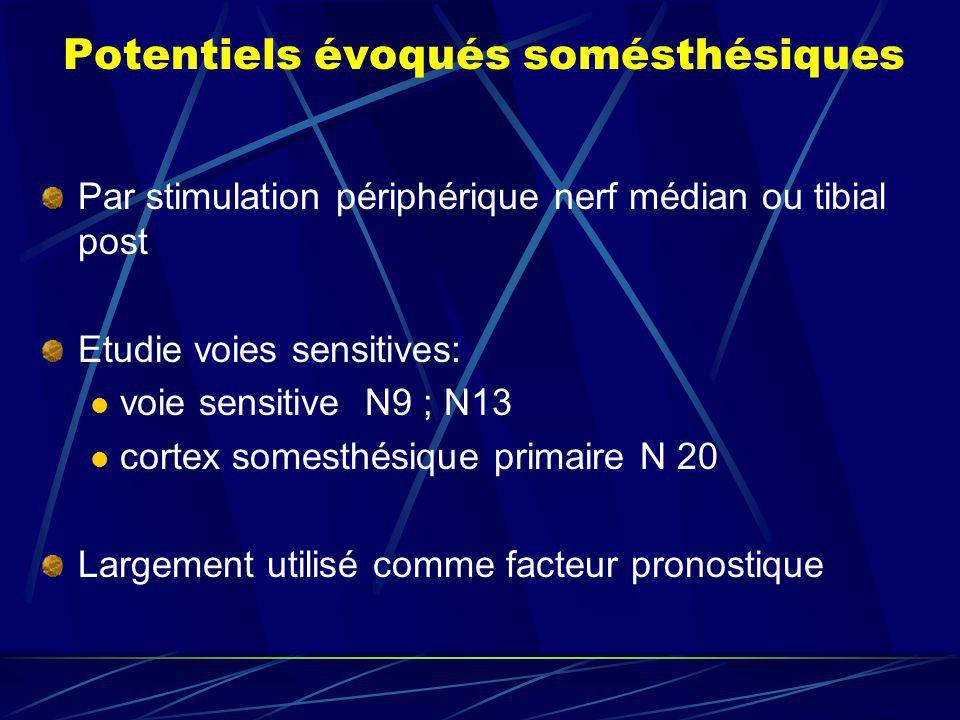 Potentiels évoqués somésthésiques Par stimulation périphérique nerf médian ou tibial post Etudie voies sensitives: voie sensitive N9 ; N13 cortex some