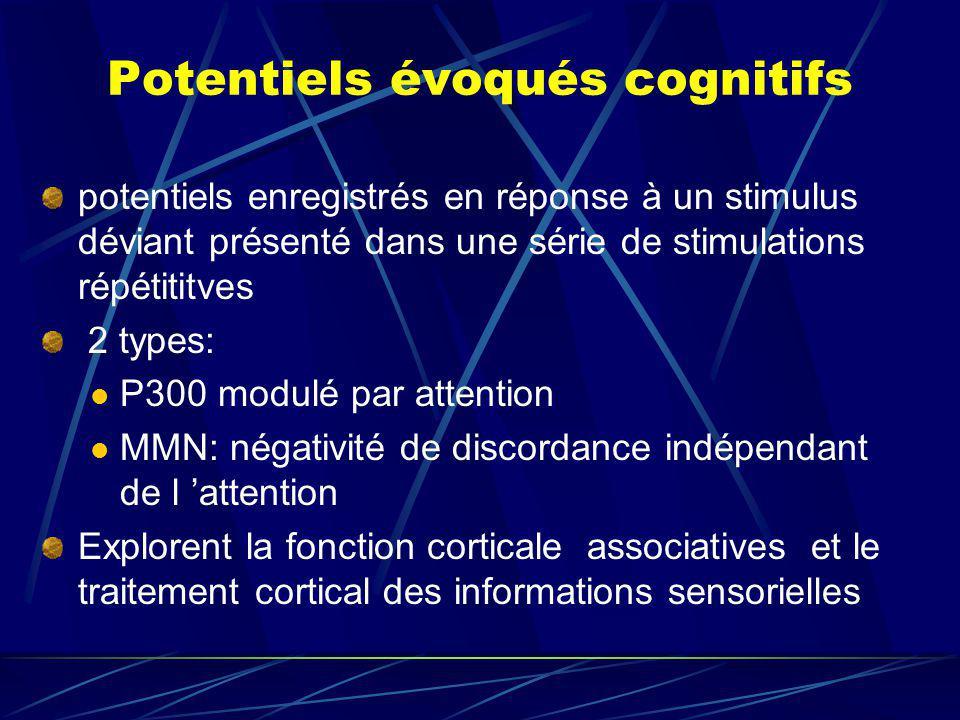 Potentiels évoqués cognitifs potentiels enregistrés en réponse à un stimulus déviant présenté dans une série de stimulations répétititves 2 types: P30