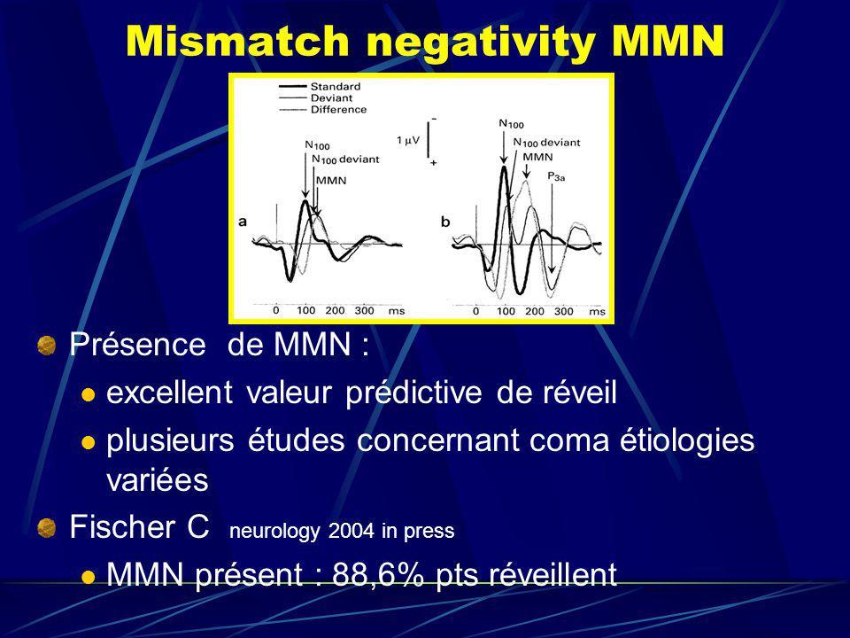 Mismatch negativity MMN Présence de MMN : excellent valeur prédictive de réveil plusieurs études concernant coma étiologies variées Fischer C neurolog