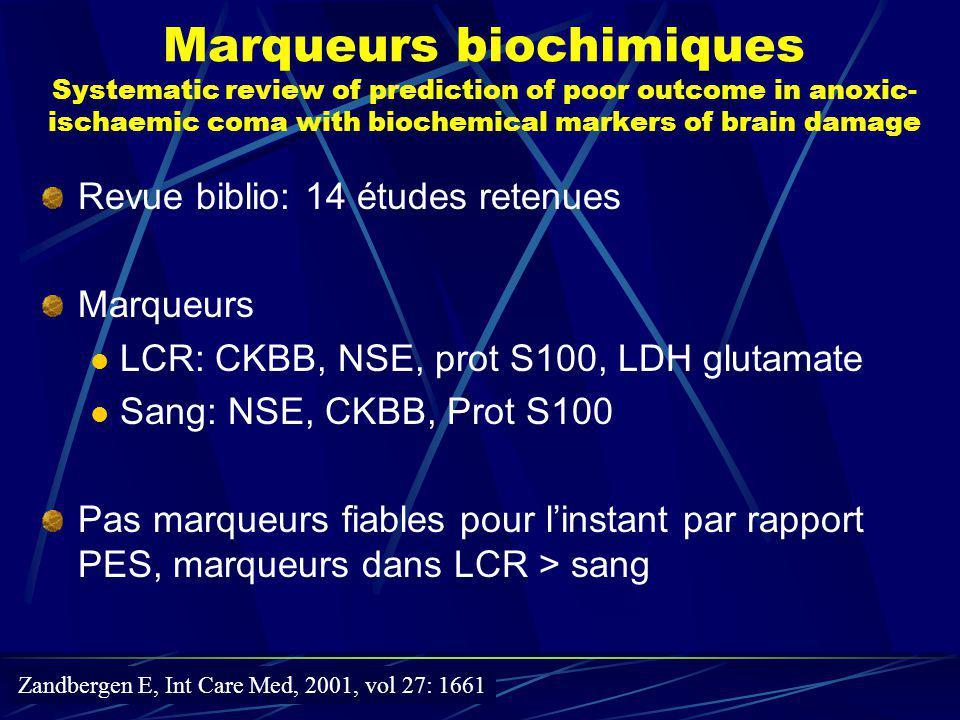 Marqueurs biochimiques Systematic review of prediction of poor outcome in anoxic- ischaemic coma with biochemical markers of brain damage Revue biblio: 14 études retenues Marqueurs LCR: CKBB, NSE, prot S100, LDH glutamate Sang: NSE, CKBB, Prot S100 Pas marqueurs fiables pour linstant par rapport PES, marqueurs dans LCR > sang Zandbergen E, Int Care Med, 2001, vol 27: 1661