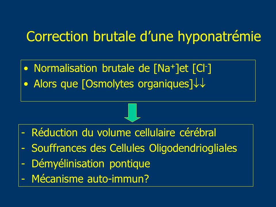 Correction brutale dune hyponatrémie Normalisation brutale de [Na + ]et [Cl - ] Alors que [Osmolytes organiques] -Réduction du volume cellulaire céréb