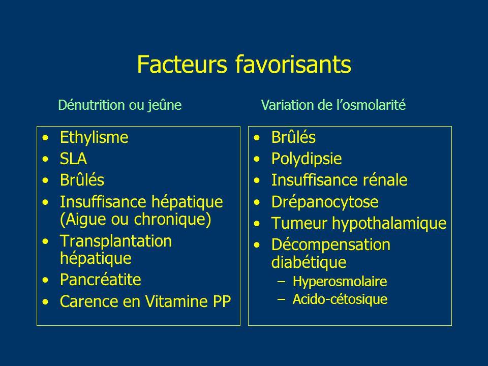 Facteurs favorisants Ethylisme SLA Brûlés Insuffisance hépatique (Aigue ou chronique) Transplantation hépatique Pancréatite Carence en Vitamine PP Brû
