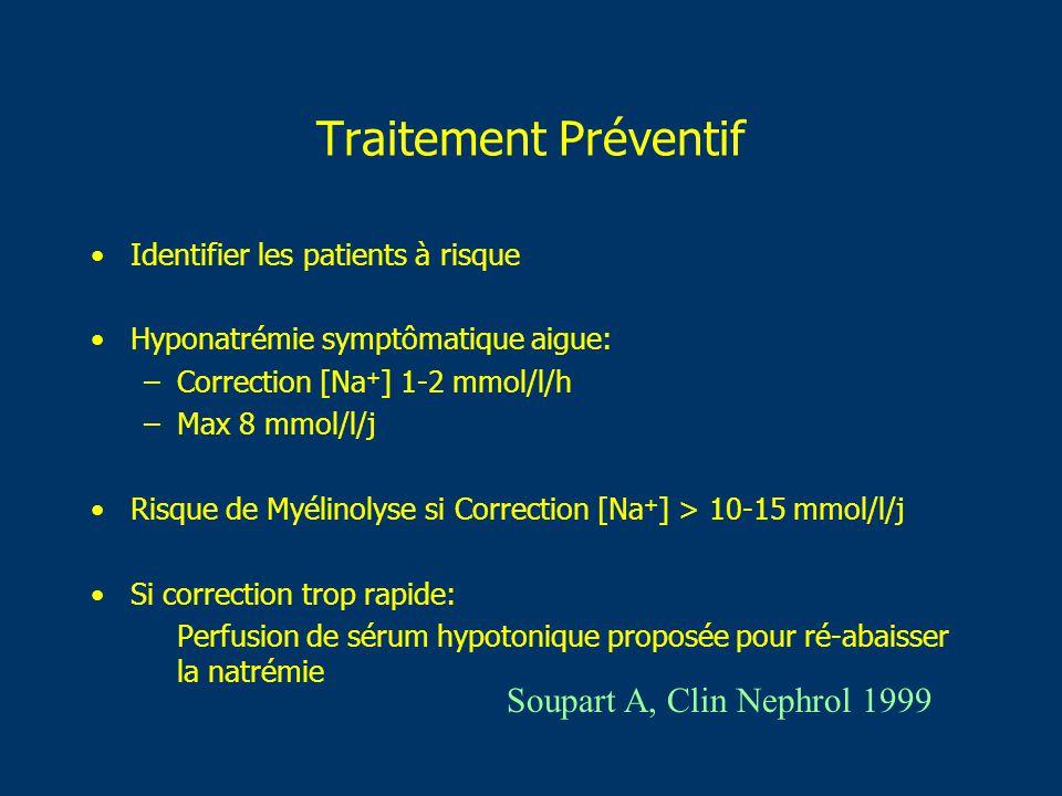 Traitement Préventif Identifier les patients à risque Hyponatrémie symptômatique aigue: –Correction [Na + ] 1-2 mmol/l/h –Max 8 mmol/l/j Risque de Myé