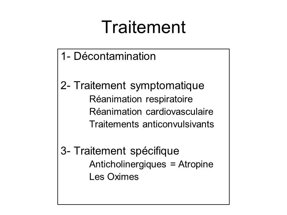 Traitement 1- Décontamination 2- Traitement symptomatique Réanimation respiratoire Réanimation cardiovasculaire Traitements anticonvulsivants 3- Traitement spécifique Anticholinergiques = Atropine Les Oximes