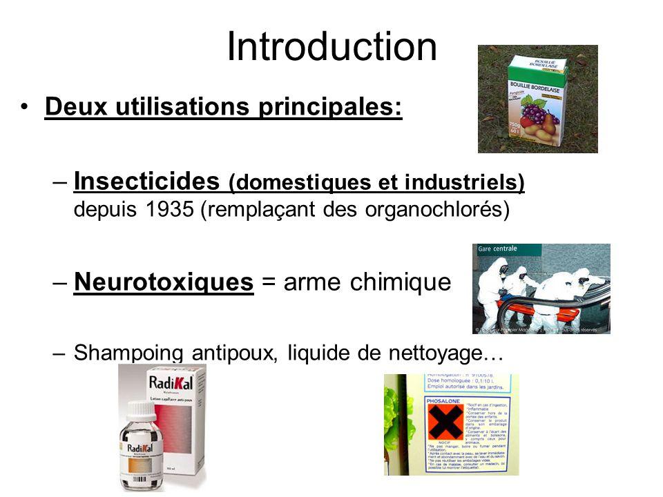 Introduction Deux utilisations principales: –Insecticides (domestiques et industriels) depuis 1935 (remplaçant des organochlorés) –Neurotoxiques = arme chimique –Shampoing antipoux, liquide de nettoyage…