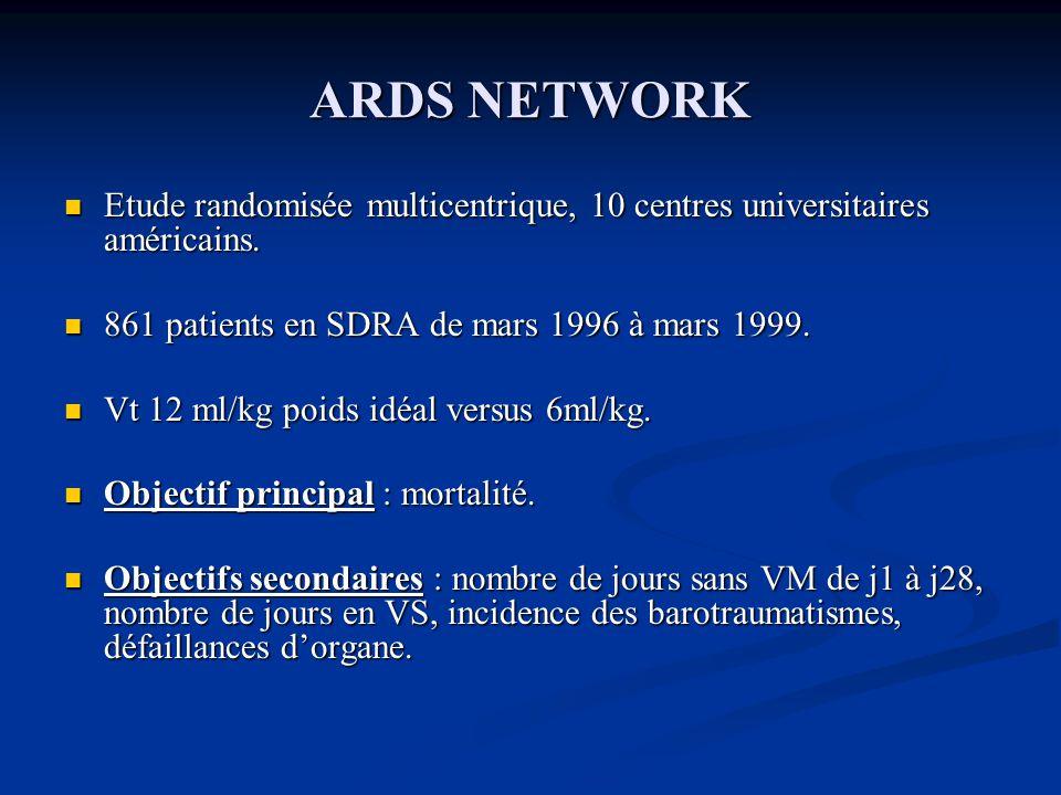 ARDS NETWORK Etude randomisée multicentrique, 10 centres universitaires américains.