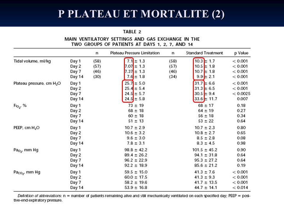 P PLATEAU ET MORTALITE (2)