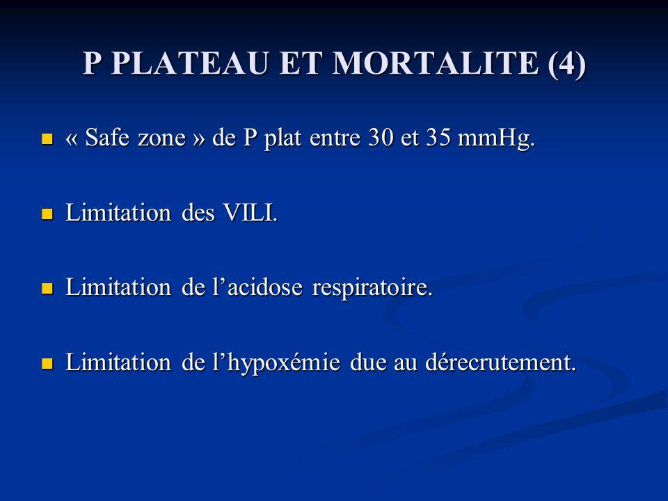 P PLATEAU ET MORTALITE (4) « Safe zone » de P plat entre 30 et 35 mmHg.