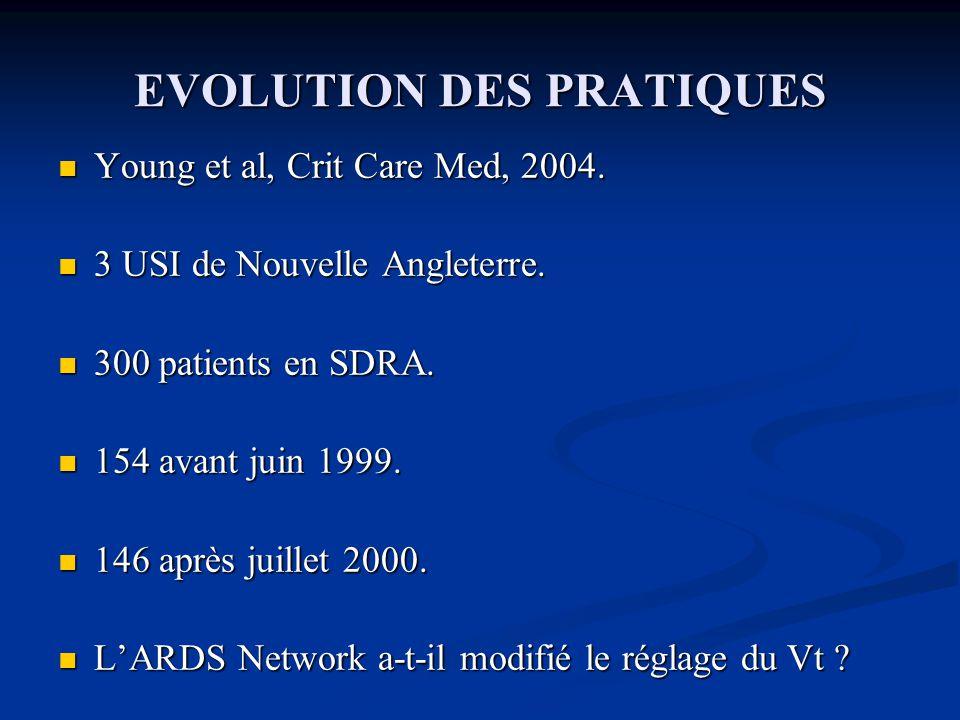 EVOLUTION DES PRATIQUES Young et al, Crit Care Med, 2004.