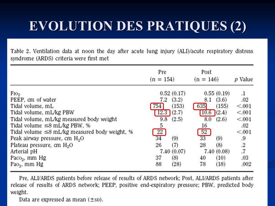 EVOLUTION DES PRATIQUES (2)