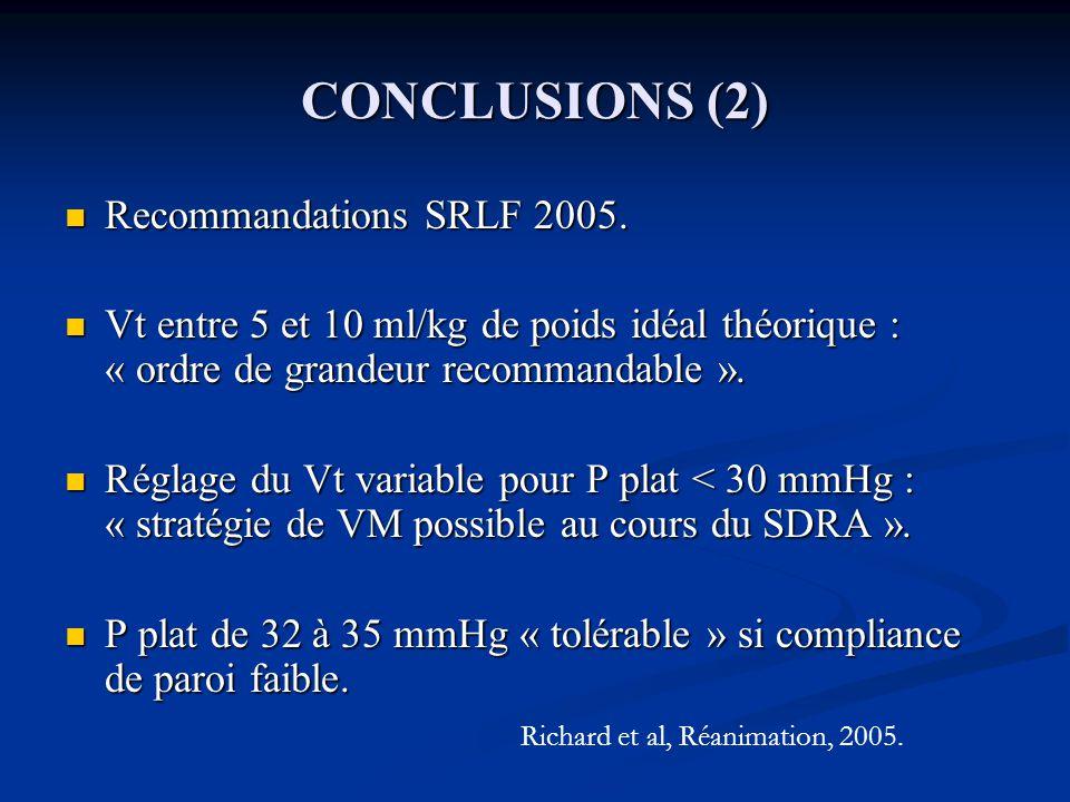 CONCLUSIONS (2) Recommandations SRLF 2005.Recommandations SRLF 2005.