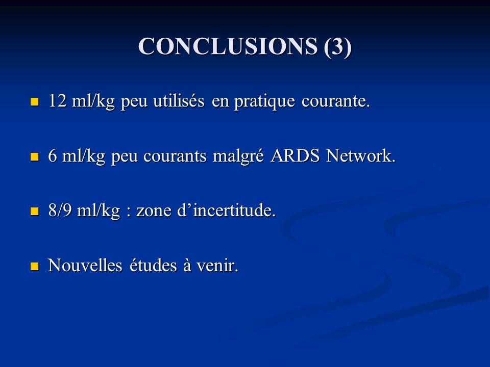 CONCLUSIONS (3) 12 ml/kg peu utilisés en pratique courante.