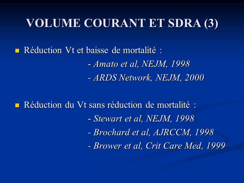 VOLUME COURANT ET SDRA (3) Réduction Vt et baisse de mortalité : Réduction Vt et baisse de mortalité : - Amato et al, NEJM, 1998 - ARDS Network, NEJM, 2000 Réduction du Vt sans réduction de mortalité : Réduction du Vt sans réduction de mortalité : - Stewart et al, NEJM, 1998 - Brochard et al, AJRCCM, 1998 - Brower et al, Crit Care Med, 1999