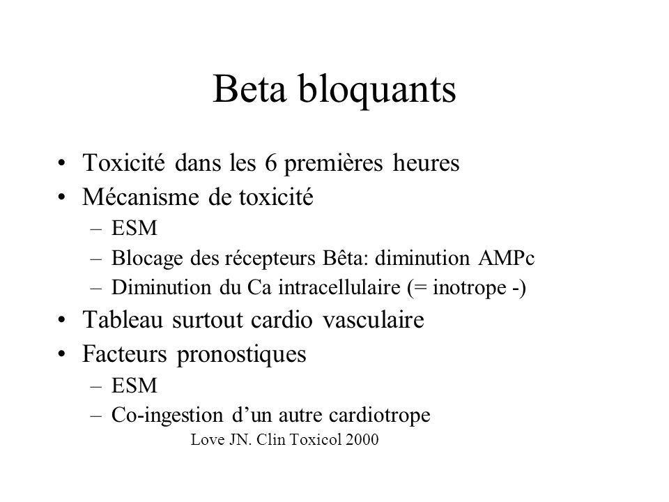 Beta bloquants Toxicité dans les 6 premières heures Mécanisme de toxicité –ESM –Blocage des récepteurs Bêta: diminution AMPc –Diminution du Ca intrace
