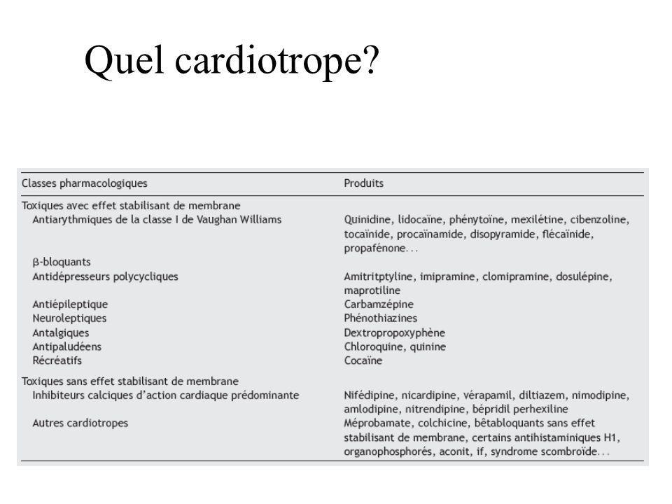 Facteurs pronostiques de lintoxication à la Chloroquine à ladmission –Dose ingérée >4g –Hypotension (PAS<100mmHg) –ESM (QRS >100msec) à 12 heures –Insuffisance rénale –Hyperlactatémie persistante Danel et Megarbane.