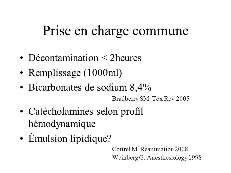 Prise en charge commune Décontamination < 2heures Remplissage (1000ml) Bicarbonates de sodium 8,4% Bradberry SM. Tox Rev 2005 Catécholamines selon pro
