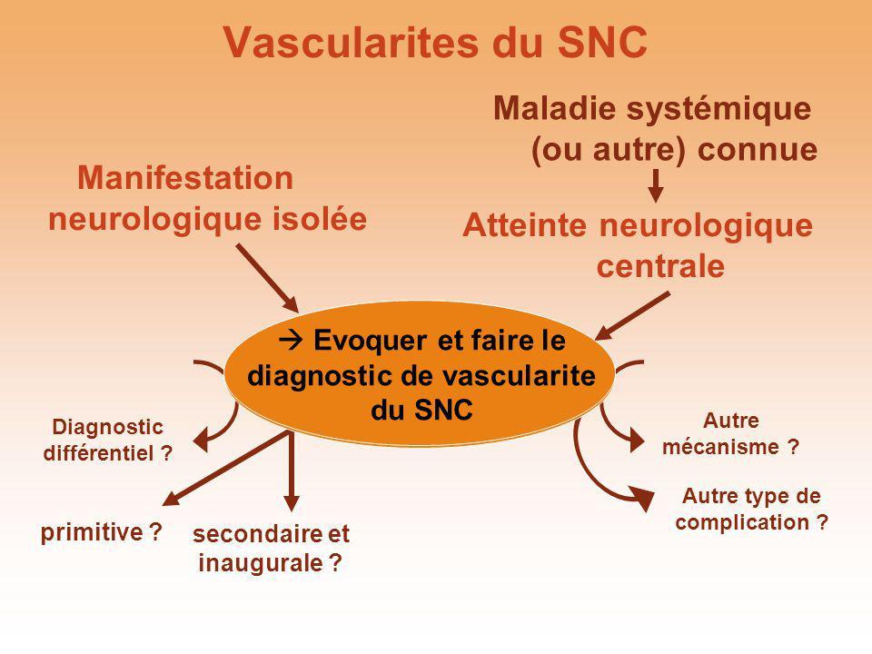 Vascularites du SNC Manifestation neurologique isolée Evoquer et faire le diagnostic de vascularite du SNC primitive ? secondaire et inaugurale ? Diag