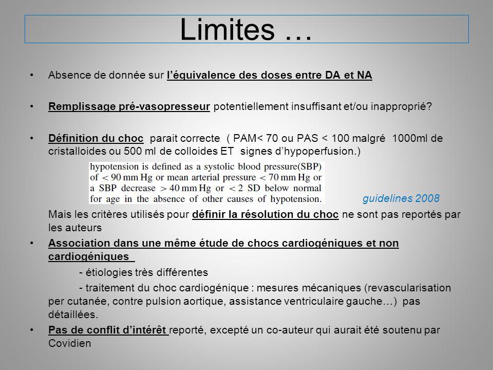 Limites … Absence de donnée sur léquivalence des doses entre DA et NA Remplissage pré-vasopresseur potentiellement insuffisant et/ou inapproprié? Défi