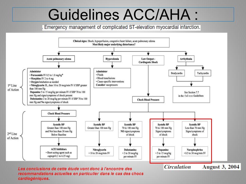 Guidelines ACC/AHA : Les conclusions de cette étude vont donc à lencontre des recommandations actuelles en particulier dans le cas des chocs cardiogén