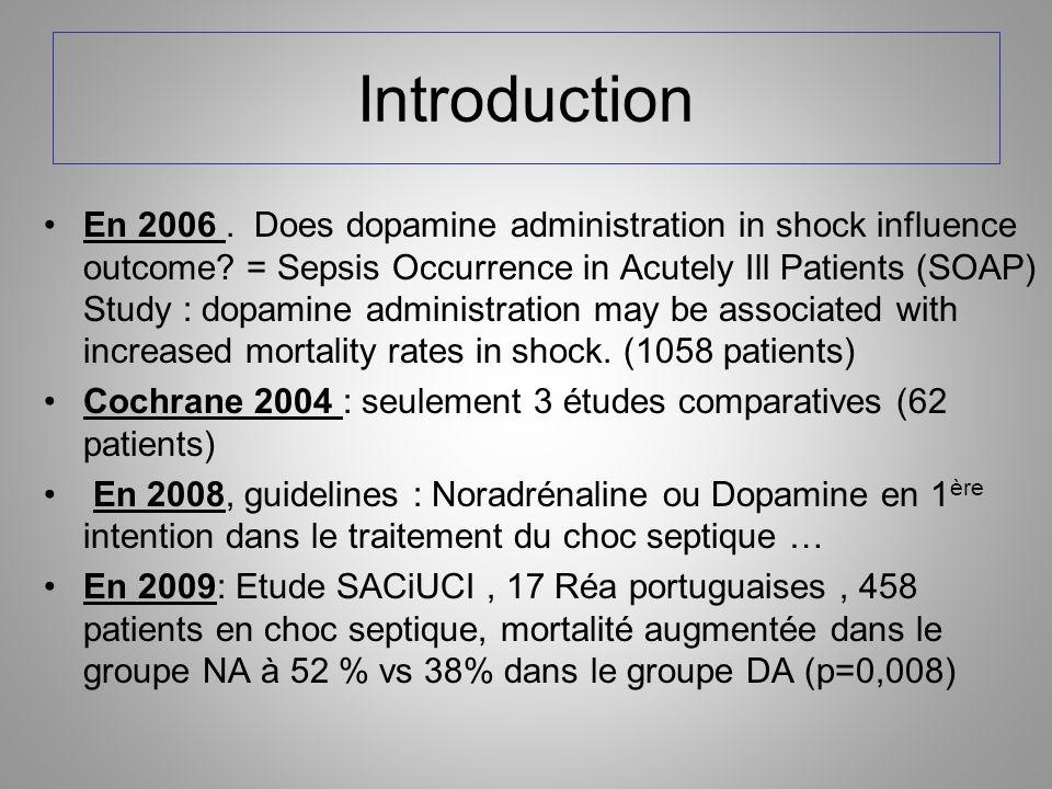 Limites … Absence de donnée sur léquivalence des doses entre DA et NA Remplissage pré-vasopresseur potentiellement insuffisant et/ou inapproprié.